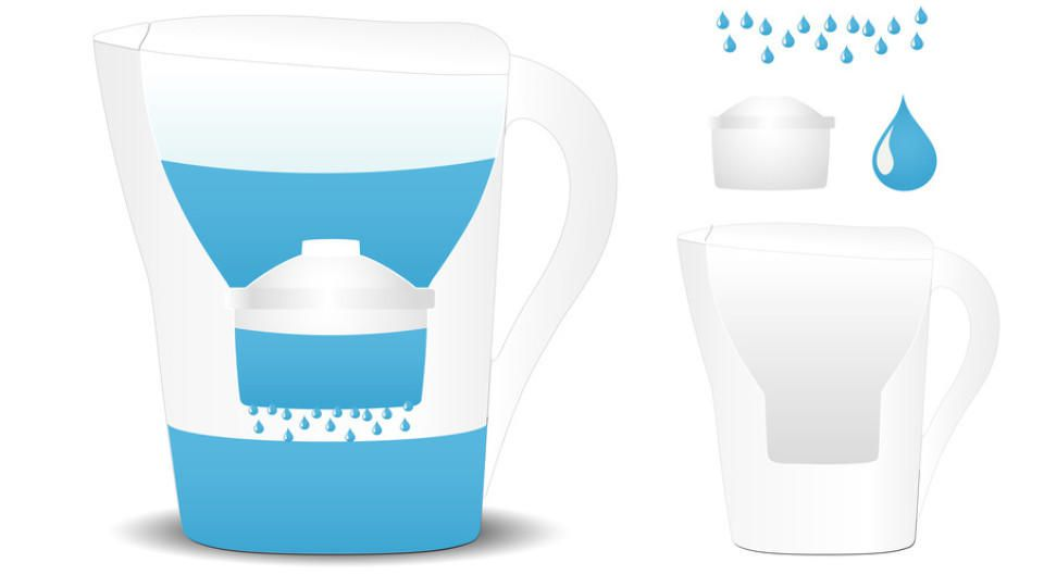 Wasserfilter im Test