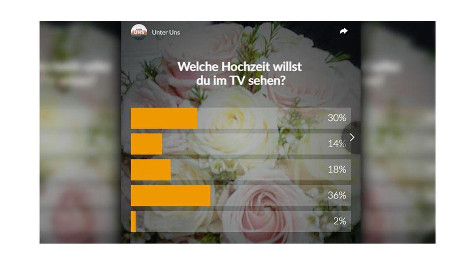 """""""Unter uns""""-Hochzeits-Voting"""