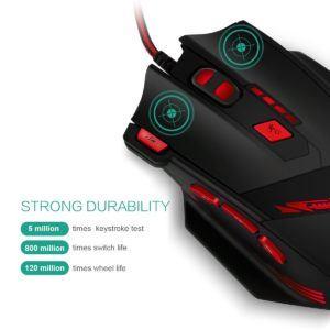 Typen aus einem Gaming-Maus Test und Vergleich?