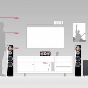 Wo einen Surround Lautsprecher Testsieger anwenden?