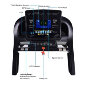 Display und Bedienung des Laufbandes im Test und Vergleich