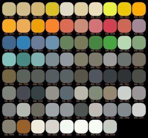 Nennenswert Vorteile aus einem Fassadenfarbe Testvergleich für Kunden