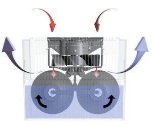 Wie funktioniert ein Klimagerät im Test und Vergleich?