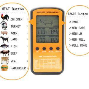 FAQ zu Grillthermometer im Test und Vergleich