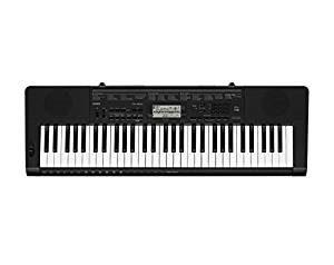Beste Hersteller aus einem Keyboard Testvergleich
