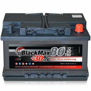 Der Kälteprüfstrom Autobatterie im Test und Vergleich