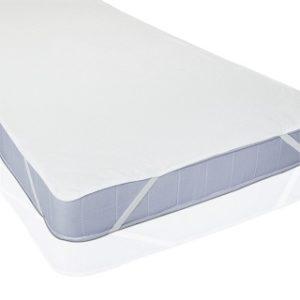 Häufige Amazon Nachteile vieler Produkte aus einem Matratzenauflage Test und Vergleich