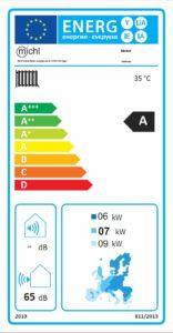 Alle Fakten aus einem Wärmepumpenstrom Anbieter im Test und Vergleich