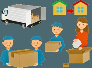 Arten von Möbeltransport-Unternehmen: Umzugsunternehmen im Test und Vergleich